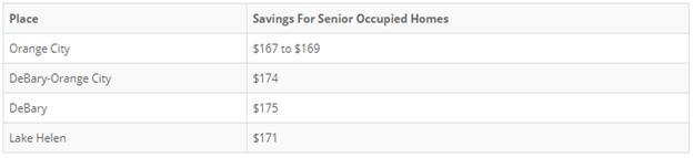 Orange City FL Home Insurance Savings for Senior Occupied Homes - Alternative Insurance Agency